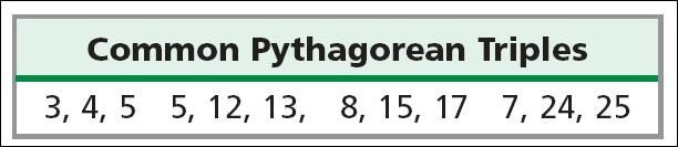 Common Pythagorean Triples