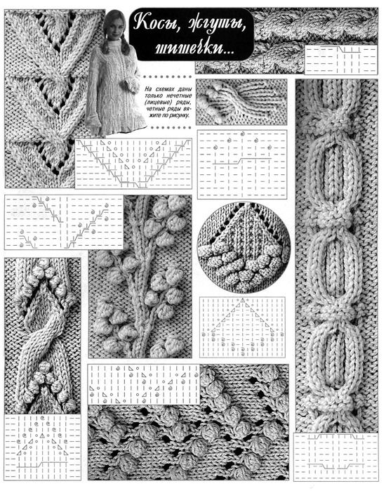 Косы, жгуты и шишечки вязание спицами