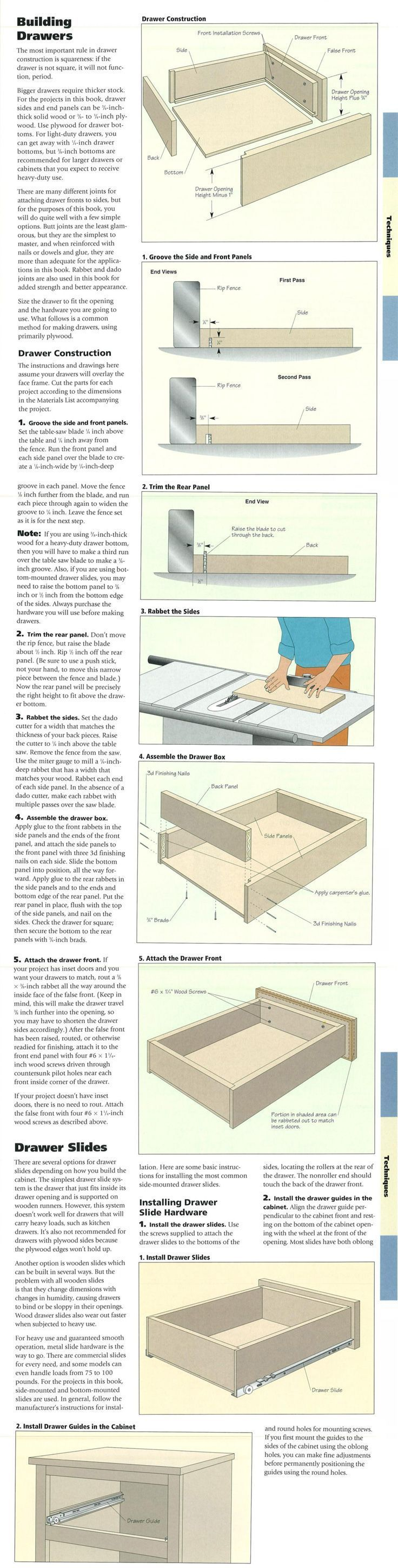 ❧ Building Drawers: