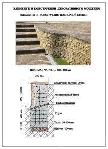 Технологический разрез подпорной стенки  Конструктивные чертежи. Это технологические разрезы мощений дорожек, площадок, тропиночных зон и подпорных стенок используемых в проекте.