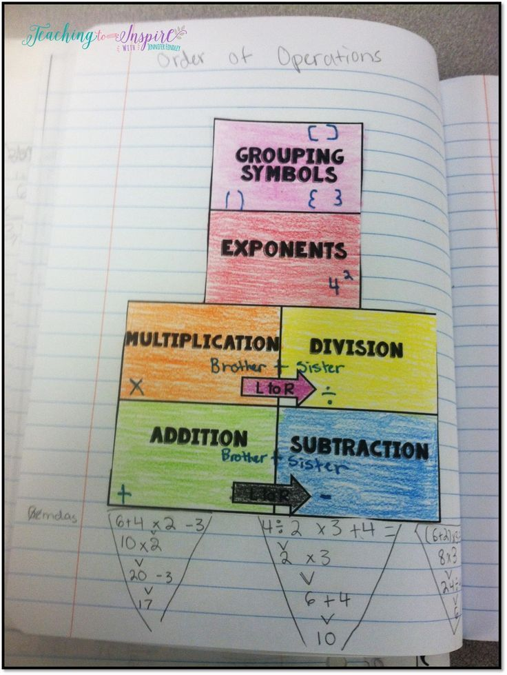 FREE interactive notebook template for order of operations