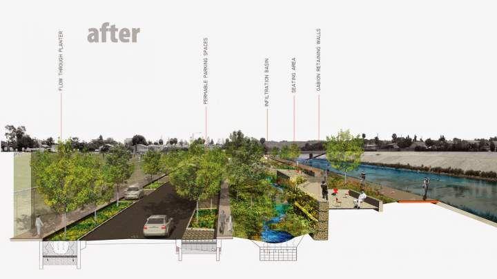 Green Street Begins Construction Along Ballona Creek | Urbanize LA