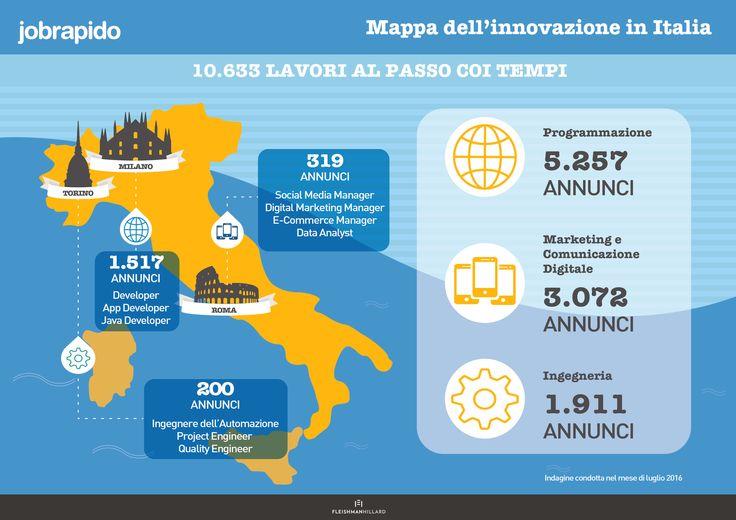Dove si trova un lavoro al passo coi tempi?  Secondo l'indagine condotta da Jobrapido, sono oltre 10.000 le richieste da parte delle aziende in Italia a luglio nei settori legati a innovazione e sviluppo tecnologico.