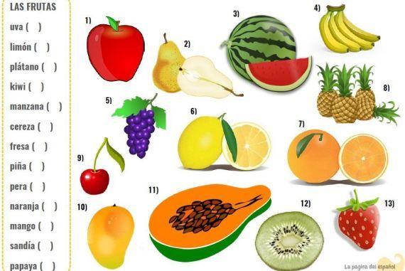 50 Adjetivos Para Describir La Comida Aprender Español Frutas Fruta