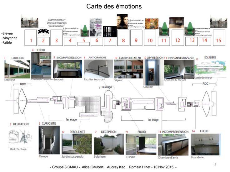 P2_2 Carte des émotions