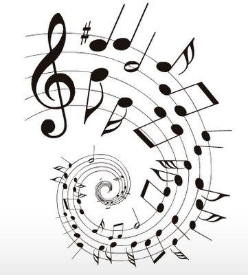 Escalones: El piano, el violín, la guitarra - Nacho Cano