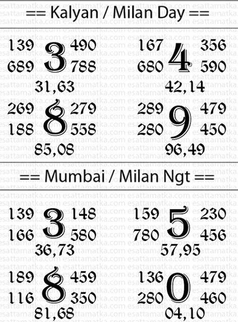 kalyan matka open today | Today Satta Matka Tips Results (14-Dec)