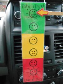 """www.mamawise.org TRUST INDICATOR FOR PUBLIC BEHAVIOR: I made this little chart that hangs from our rearview mirror. The top says """"Total Trust"""" with a big smiling face. The very bottom says """"Loss of Trust"""" with a very upset face. There are varying faces in between. When we get back from a public excursion, I move the arrow up or down depending on how they did and we talk about what they did well or what they need to do better next time."""