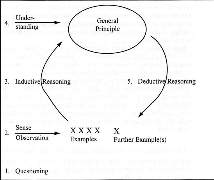 socratic questioning tss Using a progressive series of worksheets, clients are taught, through socratic questioning, how to examine their thoughts and assumptions and develop more balanced fact-based thinking the goal is for the client to learn a new way of thinking about events in general, and to become their own therapist.