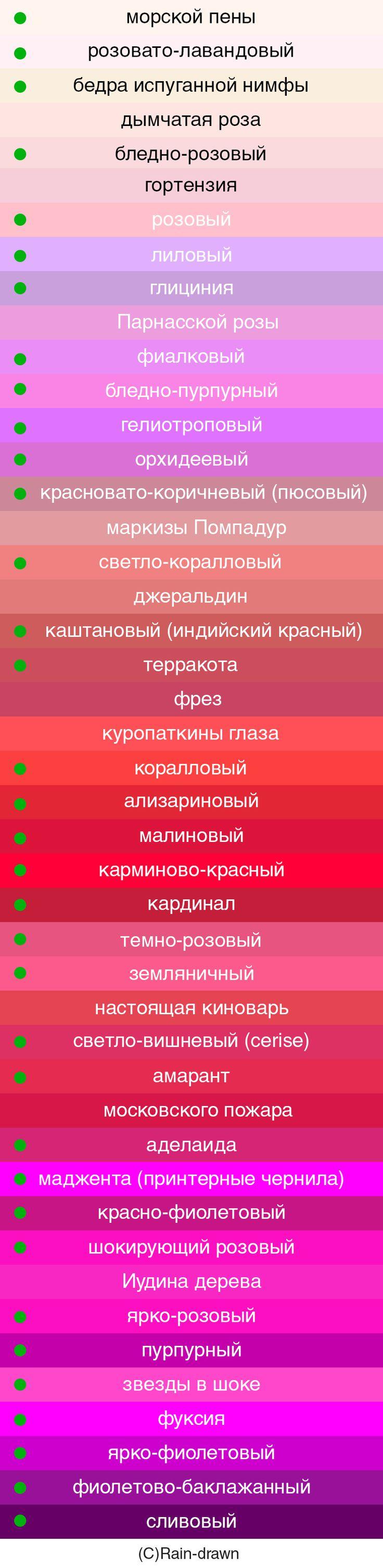 Бедро испуганной нимфы или блошиное брюшко: учимся различать оттенки красного - Ярмарка Мастеров - ручная работа, handmade
