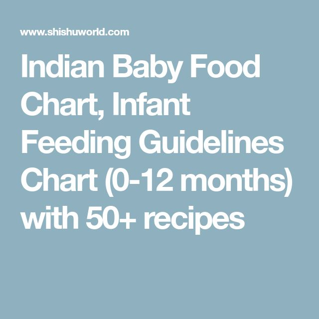 Indian Baby Food Chart, Infant Feeding Guidelines Chart (0-12 months) with 50+ recipes
