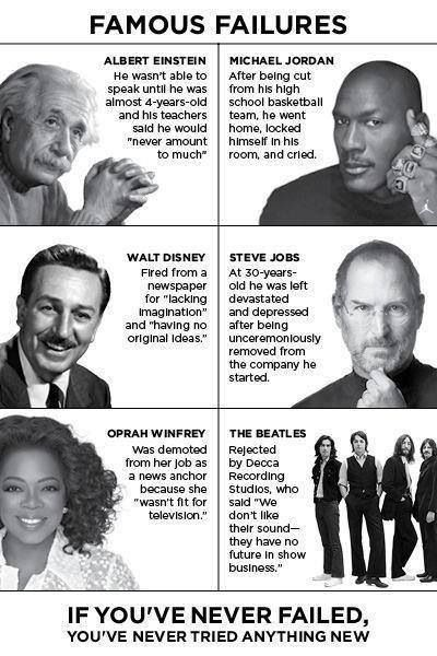 "Famous Failures: •	Albert Einstein wasn't able to speak until he was almost 4 years old and his teachers said he would ""never amount to much"". •	Michael Jordan after being cut from his high school basketball team, he went home, locked himself in his room, and cried.  If you've never failed, you've never tried anything new."