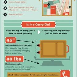 17 Best ideas about Carry On Luggage Rules on Pinterest | Carry on ...