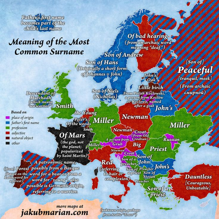 Meaning of the most common last names in Europe.