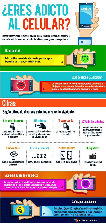 Infografía ¿Eres adicto al celular?Se puede usar para esccribir su opinion.