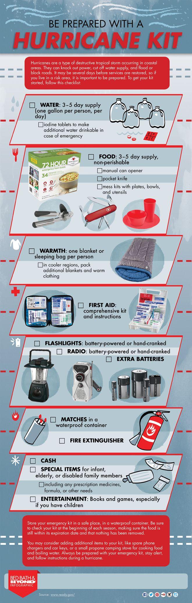 Hurricane Prep Kit Infographic