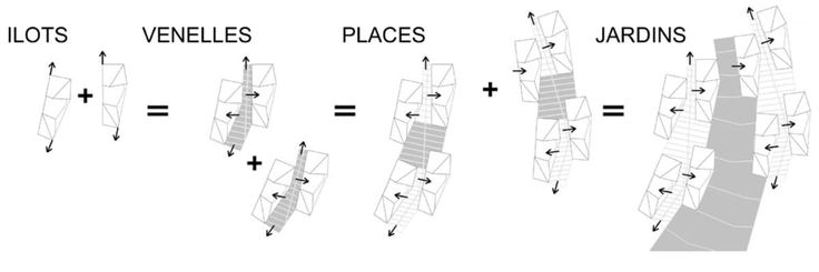 mootz & pelé architectes · EXTRAIT URBAIN