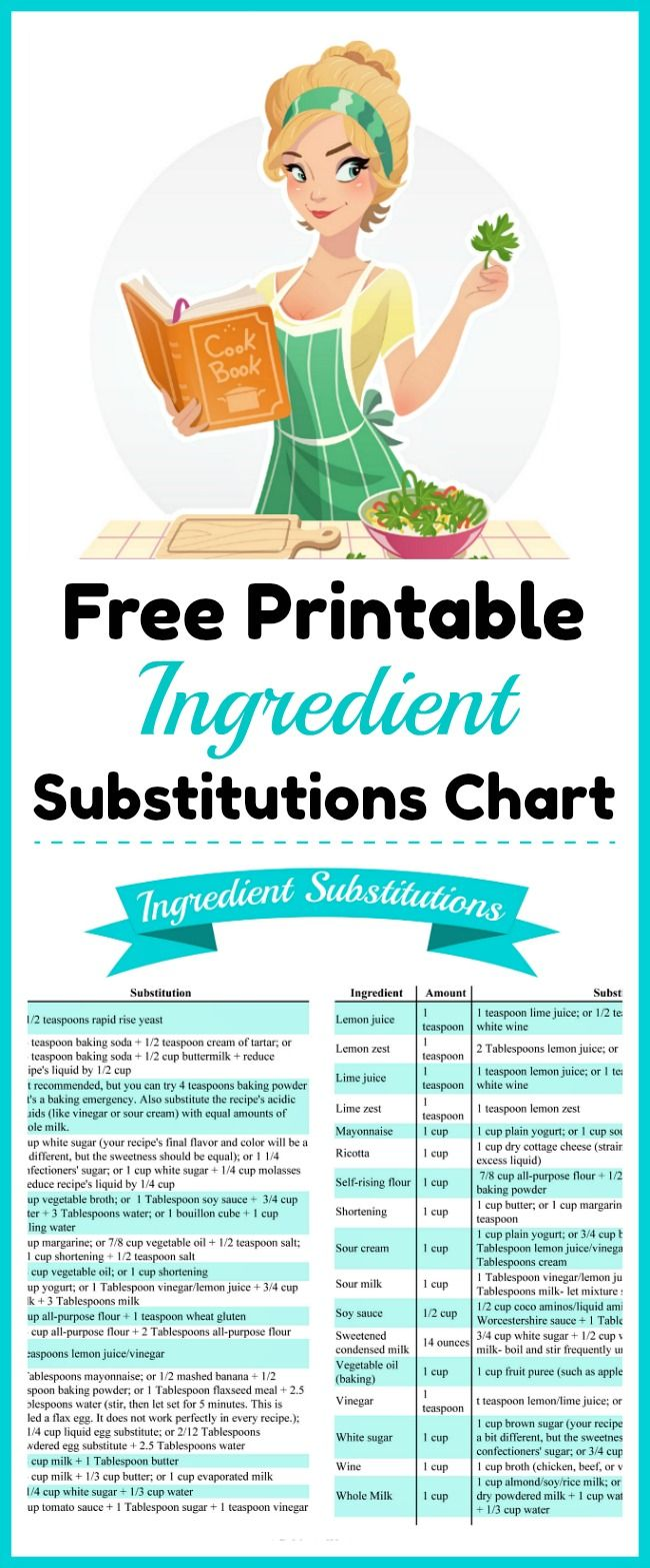 Handy Ingredient Substitutions Chart Free Printable- The next time you run out of an ingredient while cooking, don't panic! Instead, use my handy ingredient substitutions chart free printable! #cookingtips   #freeprintable #charts #homemakertips