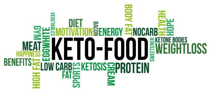 Ketogener 7 Tage Diätplan - so startest du richtig Wie ich bereits auf Facebook erwähnt habe, habe ich aufgrund der großen Nachfrage nach einem einfachen 7 Tage Diätplan mich dazu entschlossen diesen für euch zusammenzustellen. Natürlich ist mir klar, dass ich nicht den Geschmack oder die Kalorienmengen von jedem treffen kann mit diesem Plan! Aus diesem Grund habe ich mich dazu entschlossen die Kalorien täglich zu variieren so dass die, die weniger Kalorien verzehren wollen beispielsweise…