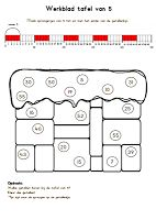 Tafel van 5 oefenen - thema Sinterklaas