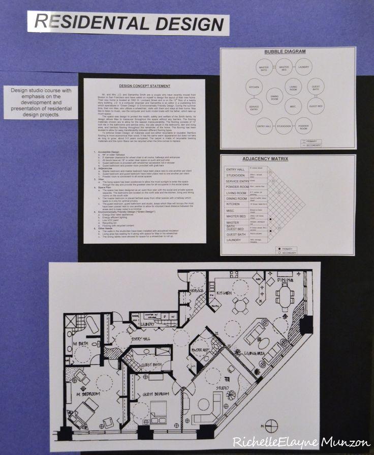1000 Images About Interior Design On Pinterest Carpets