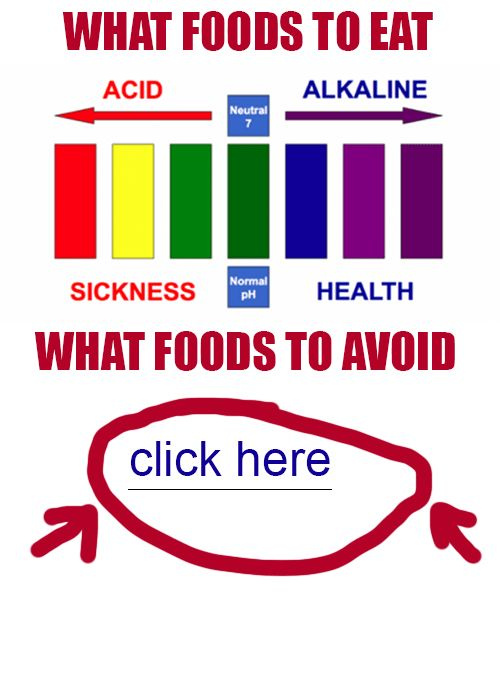 Acid Reflux Foods - Foods To Consider For An Acid Reflux Diet
