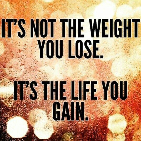 Blogspot Weight Loss Journey