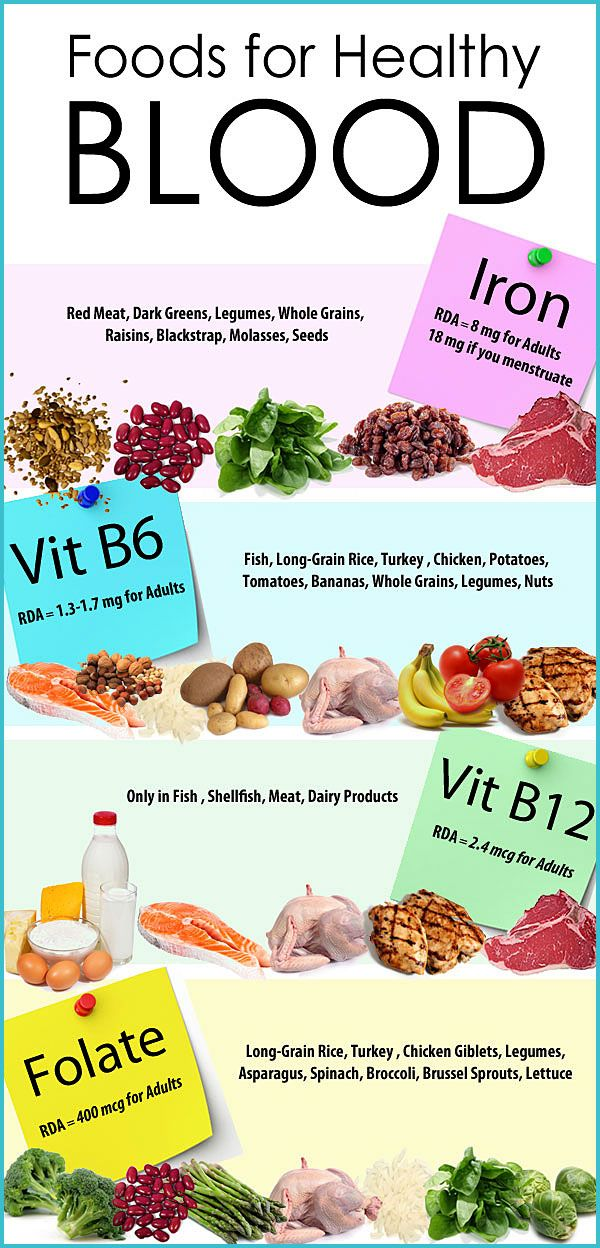 What Are the Kinds of Food That Are Good for Your #Blood? Blood building foods are those foods that contain high quantities of specific nutrients thought to encourage the production of new blood cells in the body. The most important ingredient in a blood building food is iron, but vitamin B12 and folic acid are also key. #Healthy #Food