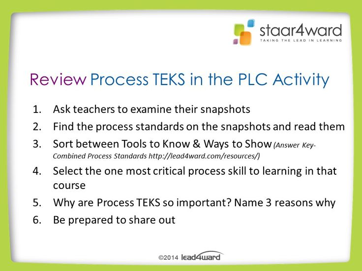 25 best instructional leaders images on pinterest educational here is an activity to facilitate teachers reviewing the process standards using the lead4ward snapshots fandeluxe Choice Image