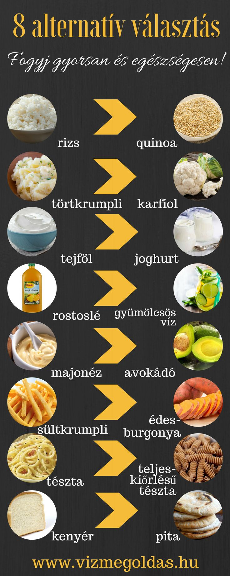 További egészséges receptekért, kattints a képre!