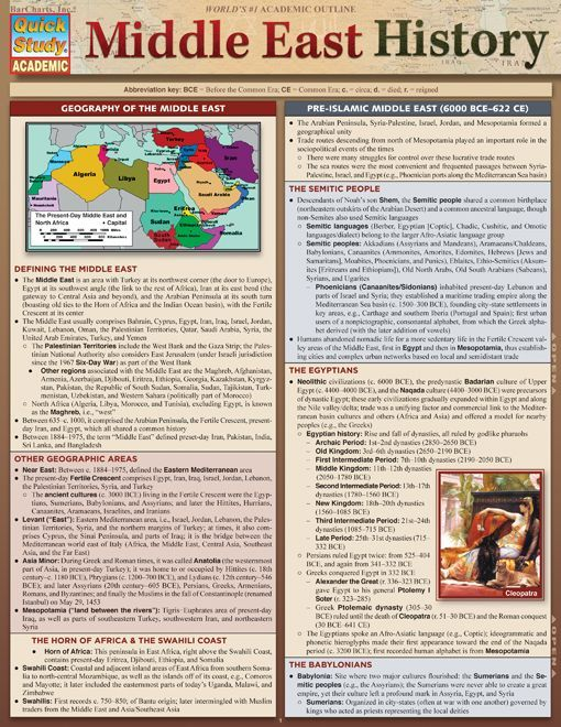Middle East History Download this review guide and improve your grades…