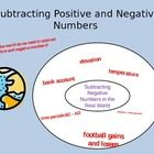 This is an interactive powerpoint to help teach subtracting negative numbers. I have also included a slide that connects this concept to the real w...