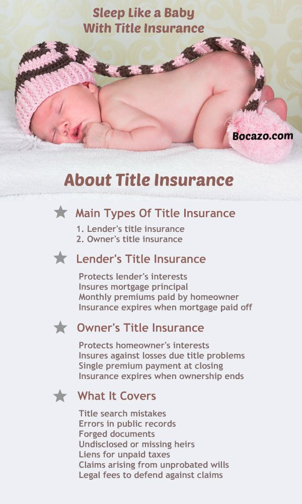 The basics about title insurance. A good primer for homebuyers. #titleinsurance #realestate