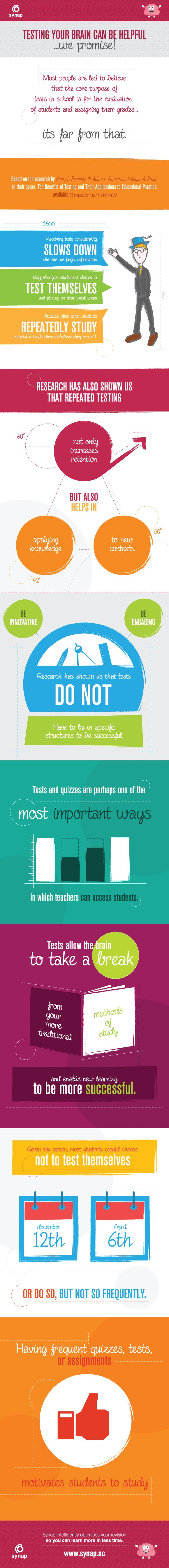 393 best education infographics images on pinterest testing your brain can be helpful infographic fandeluxe Image collections