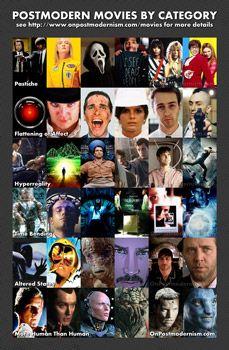 Postmodern movies and films