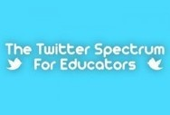 How To Cite A Tweet In Academic Papers | Edudemic