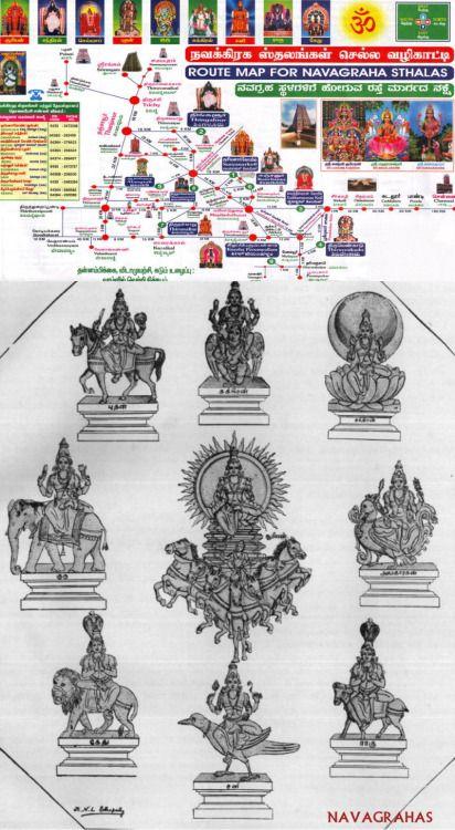 Navagraha Temples in Tamil Nadu Route Map (via Sourish B. Jana)