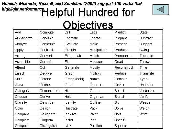 37 best Language objectives images on Pinterest Dual language - how to write an objective