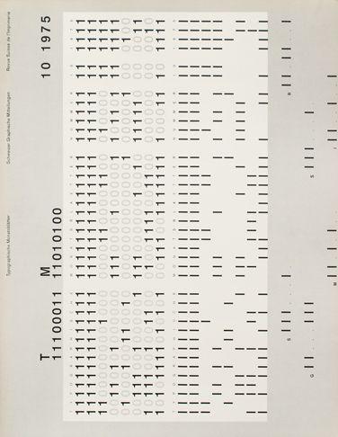 Heinrich Fleischhacker -1975 issue 10