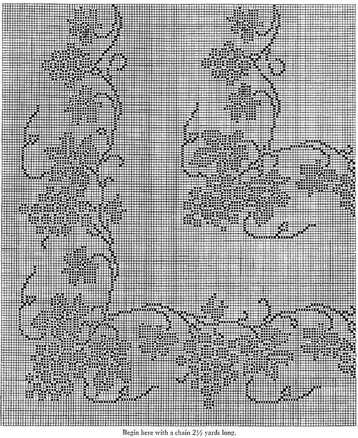Grapevine Tablecloth Pattern #7045 chart