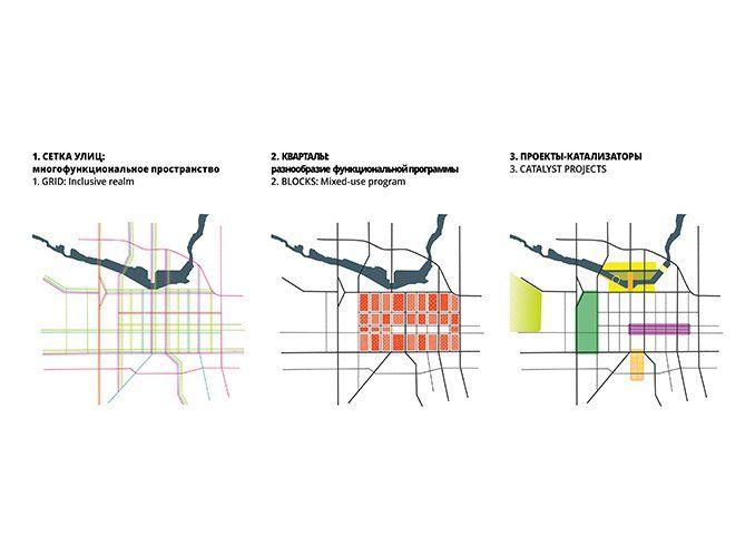 Urban plan Chita Russia