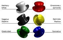 Seis sombreros para pensar - Wikipedia, la enciclopedia libre
