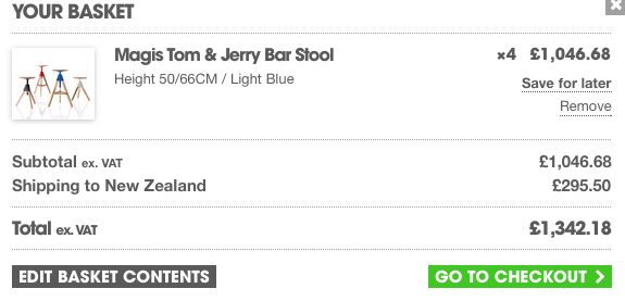 Pricing for Tom and Jerry stool in UK. Can deliver direct to NZ.