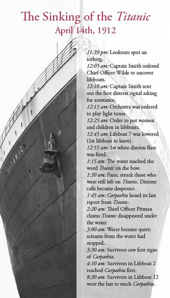 Essay memories from a sinking ship