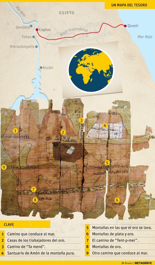 El mapa de Eratstenes Poltica y