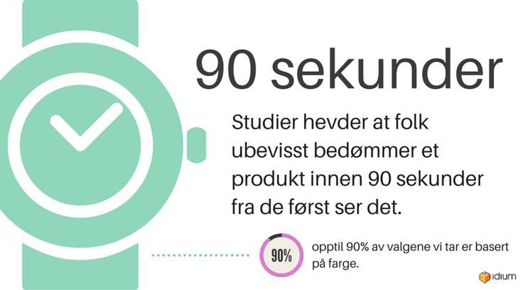Grafisk bilde med informasjon om at det tar 90 sekunder å ubevisst bedømme et produkt fra vi først ser det. Det er også opptil 90 prosent  basert på farge