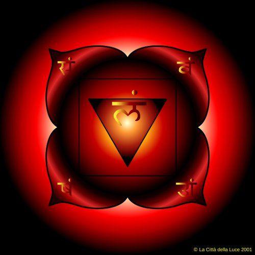 Primo Chakra: Muladhara | I 7 Chakra