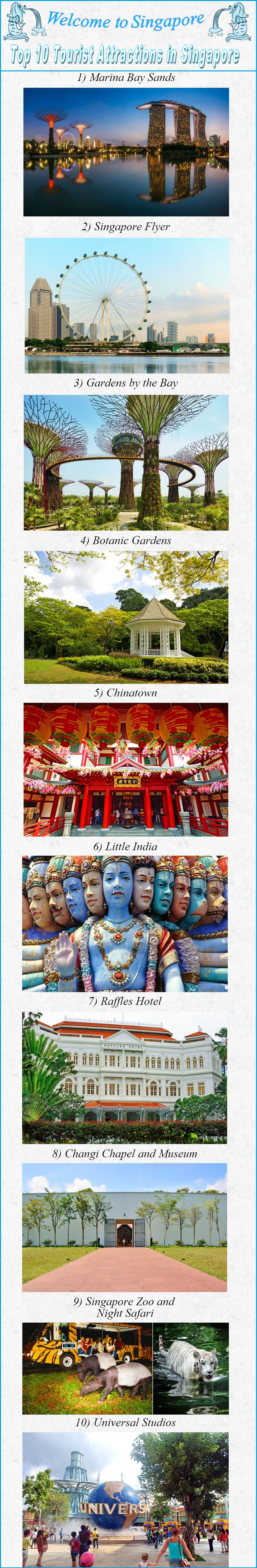 2015-2018 Top 10 Tourist Attractions in Singapore