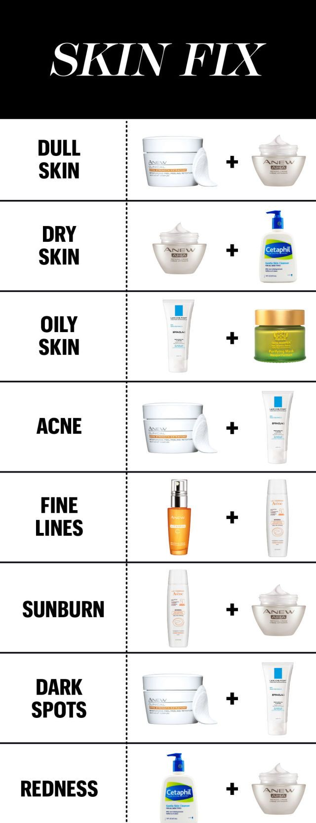 The Perfect Solution for Every Skin Problem You've Ever Had | Shop the Avon products featured here: http://avon4.me/1nnYBmO
