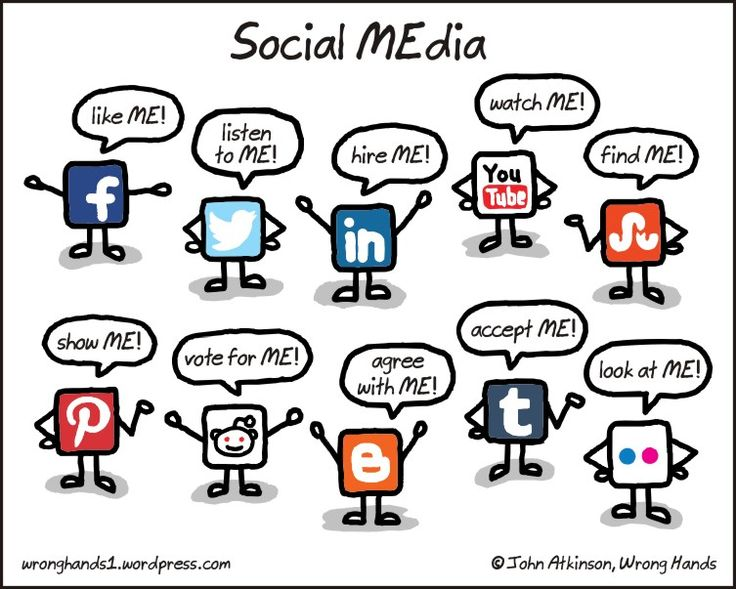 What social media is all about! Social Media Meme - Facebook - Twitter - LinkedIn - Blogger - YouTube - Pinterest - Flickr - StumbleUpon - Reddit - Tumblr